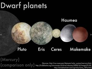 How are ice dwarfs differ from rocky planets and gas ...