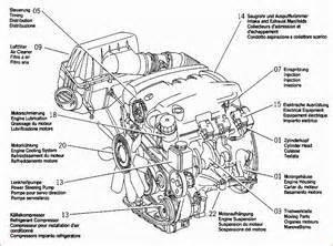 Mercedes C230 Engine Diagram  U2022 Wiring Diagram For Free