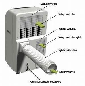Tichá mobilní klimatizace do bytu
