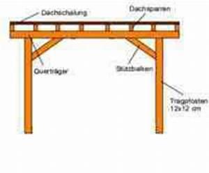 Holzpavillon Selber Bauen : einen gartenpavillon selber bauen ~ Orissabook.com Haus und Dekorationen