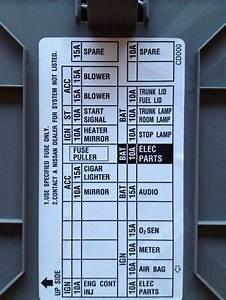 Interior Fuse Panel - My350z Com