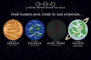 Dune planets
