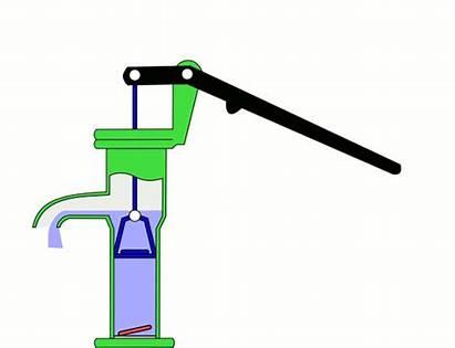 Hand Pump Water Pumps Animation Wells Piston