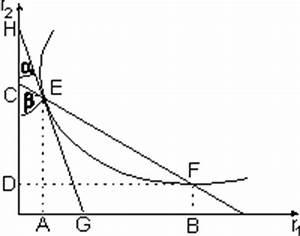 Grenzrate Der Substitution Berechnen : bwl1 produktion ~ Themetempest.com Abrechnung