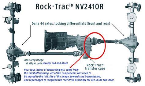 jeep wrangler  depth transmissions  transfer cases