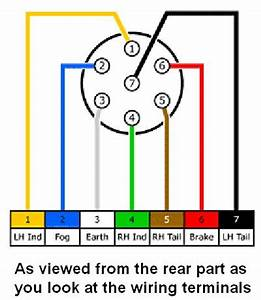 Color Coded Three Phase Wiring Diagram : general 7 pin extension socket the fiat forum ~ A.2002-acura-tl-radio.info Haus und Dekorationen