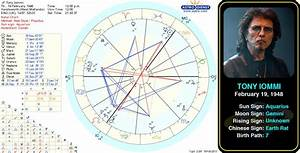 Rupaul Birth Chart Tony Iommi 39 S Birth Chart Http Astrologynewsworld Com