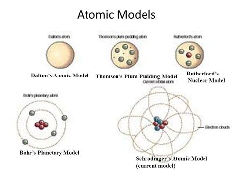 Nuclear Chemistry. - ppt download