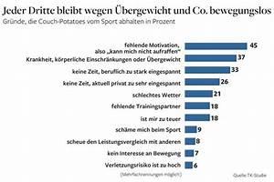 Wie Oft Darf Die Miete Erhöht Werden : dick aber fit bergewicht und sport ~ Frokenaadalensverden.com Haus und Dekorationen