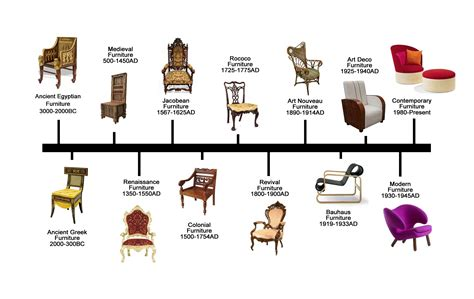 scandinavian style sofas furniture design history ebarza
