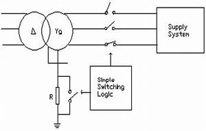 study on the identification of inrush current of power With inrush current reduction relay