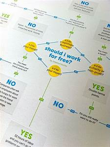 Best Infographic Work Free Jessica Hische Images On