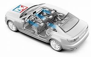 Spécialiste Climatisation Automobile : d sinfectant climatisation maison ventana blog ~ Gottalentnigeria.com Avis de Voitures