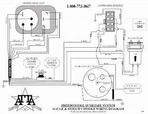 chevy fuel sender wiring diagram get free image about With fuel gauge sending unit wiring diagram also boat fuel gauge wiring