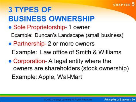 5 Business Organization 5-1 Business In The U.s. Economy