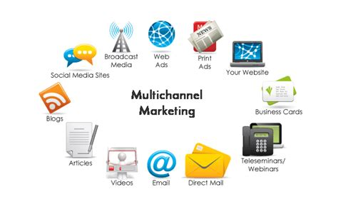 Digital Power  Harnessing Multichannel Marketing. Employee Retirement Income Security Act Of 1974 Full Text. Cell Phone Companies In Oklahoma. Chicago Long Distance Movers. Foods To Get Rid Of Heartburn. Graduate Certificate Online Programs. Workforce Management Solutions. Laser For Fat Reduction Movers Chula Vista Ca. Hvac Training Solutions Low Fat Half And Half