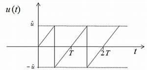 Anstieg Berechnen : mittelwert einer s gezahnspannung berechnen ~ Themetempest.com Abrechnung