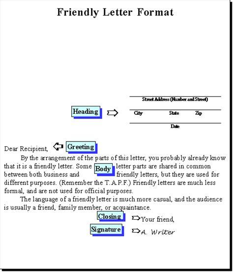 schwendimanns scoop writing friendly letters