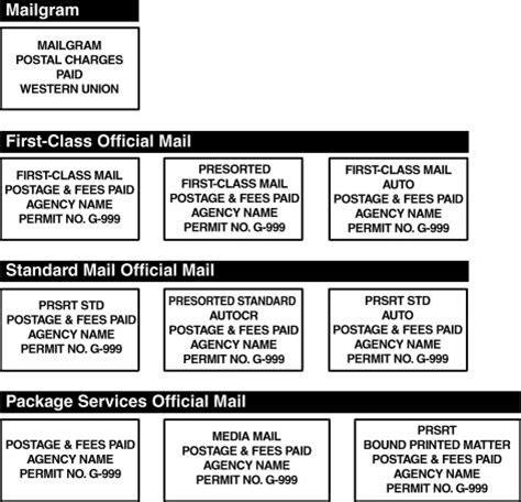 Domestic Mail Manual P040 Permit Imprints