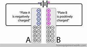 How Fast Does Electricity Travel Selection