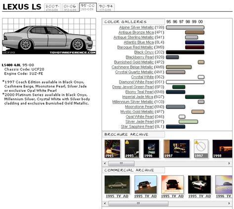 lexus ls400 paint chart and media archive clublexus