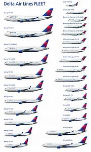 Delta Airlines Aircraft Fleet Facts Information And Pictures