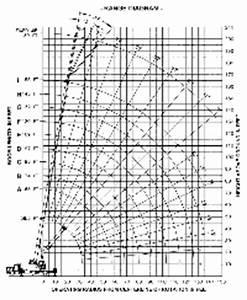 Mobile Crane Load Chart 50 Ton Reviews Of Chart