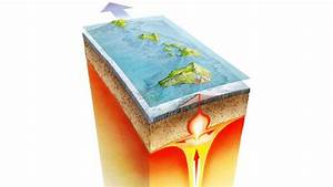 The Geography Lessons  What Is A Supervolcano