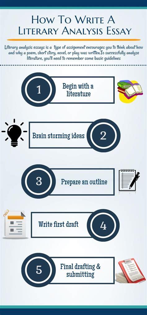 High school essay topics editing services for dissertation editing services for dissertation editing services for dissertation