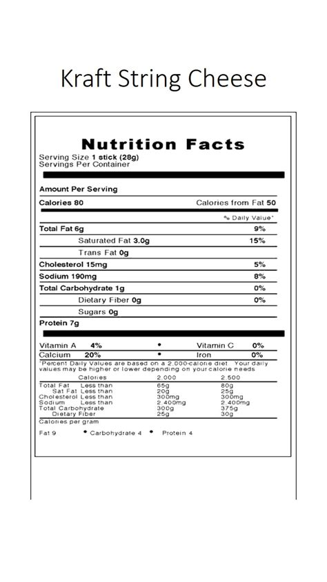string cheese nutrition info nutrition ftempo