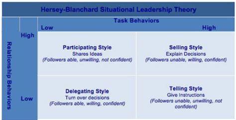 michael dells leadership style kazmaier language services
