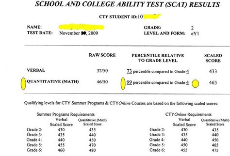 2nd Grade Cogat Sample Test
