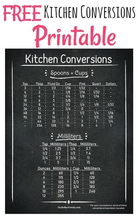 printable kitchen conversion chart easily convert