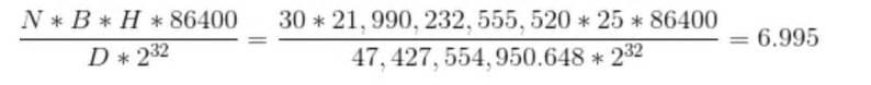 bitcoin calculator formula hashpower what is the algorithm to create a bitcoin