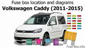 Fuse Box Location And Diagrams  Volkswagen Caddy  2011
