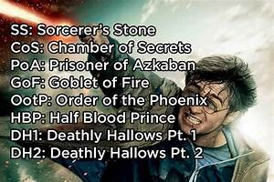 """How Well Do You Know The """"Harry Potter"""" Movies"""