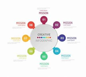 Presentation And Round Chart  Template For Cycle Diagram
