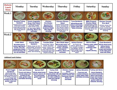 diabetic diet meal plan diabetes meal plan diabetic