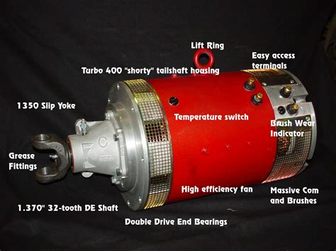 Electric Motor For Electric Car the free energy store electric car motor global electric