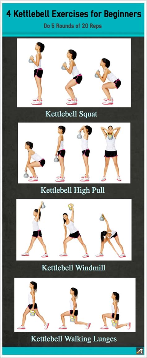 exercises kettlebell beginners workout beginner body workouts exercise upper kettlebells fitness moves legs weight health kettle bell core strength easy