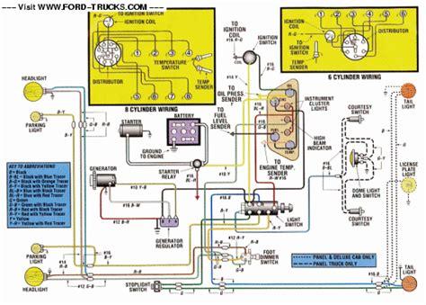 1955 ford f100 4x4 54 55 f100 wiring diagram