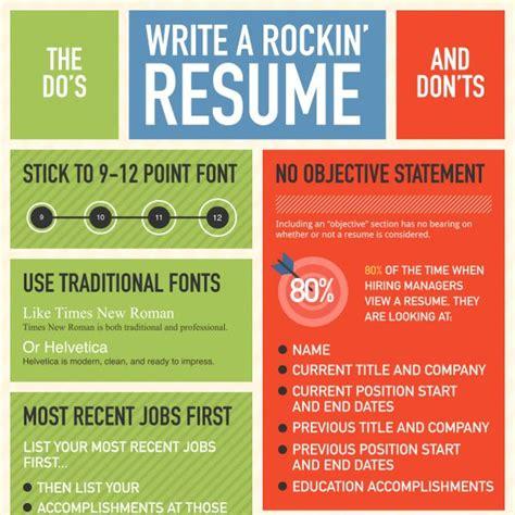 winning resume writing top do s and don ts resume writing