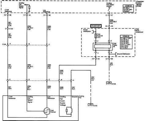 2007 Chevy Wire Diagram by I Replaced The Fan Clutch On My Trailblazer 3 Times