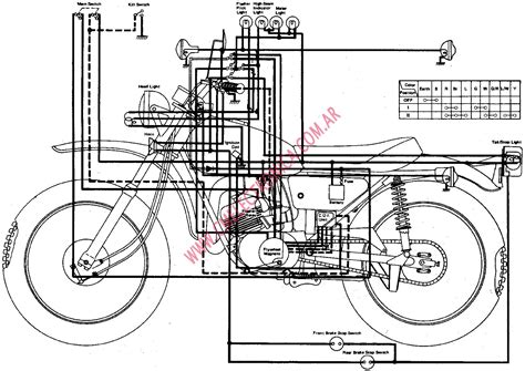 1974 yamaha dt175 a color wiring diagram
