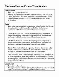 model creative writing essays usc bachelor of creative writing how does homework help improve learning