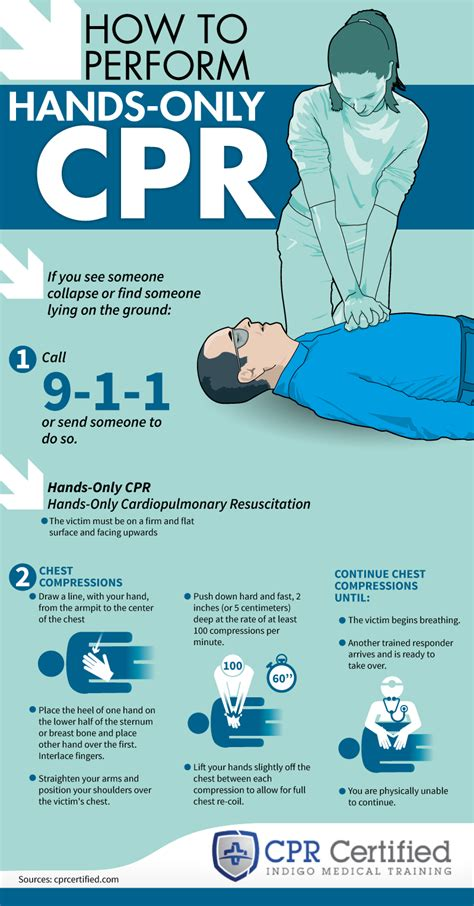 How To Perform Handsonly Cpr Infographic