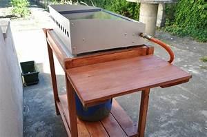 Faire Une Plancha : fabriquer une desserte plancha colin ~ Nature-et-papiers.com Idées de Décoration