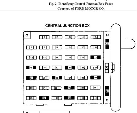 2001 Ford E 450 Fuse Box Diagram by Wanting To If You A Diagram For A 2000 E450 Fuse