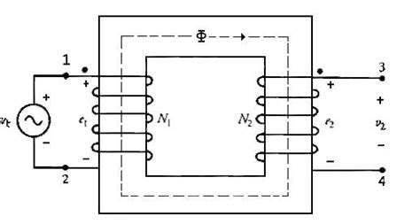 Electronic Components Used Circuit Design