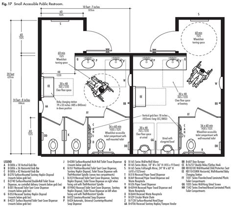 small or single restrooms ada guidelines harbor city supply
